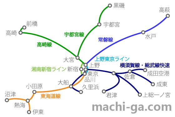 東海道 新幹線 停車 駅